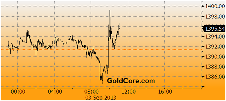 Gold Rises Towards $1,400 After Russia Says Missiles Fired At Syria