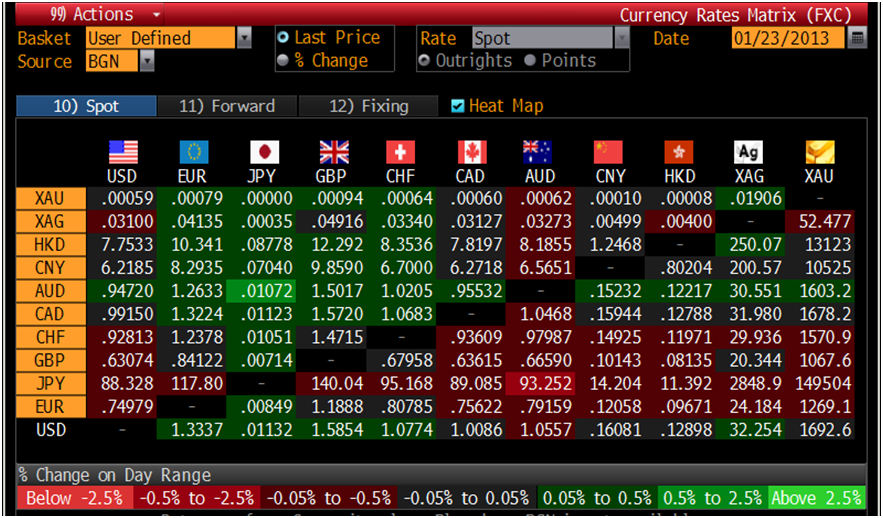 goldcore_bloomberg_chart1_23-01-13.png