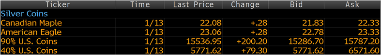 goldcore_bloomberg_chart2_14-01-14.png