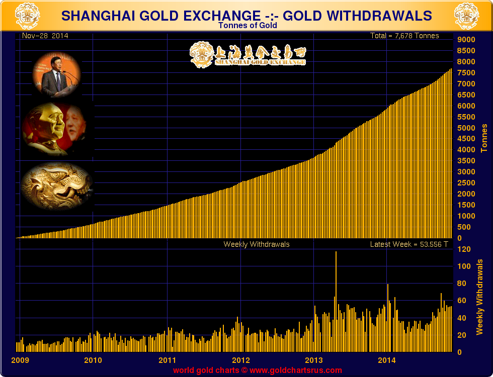 Faber Favours Commodity Stocks In India, Asia … and Gold