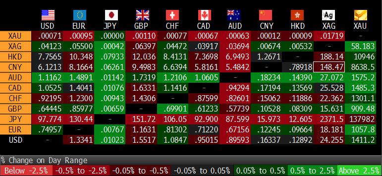 achats d'or par les Banques centrales s'accélérent  - Page 3 Goldcore_bloomberg_chart3_27-08-13