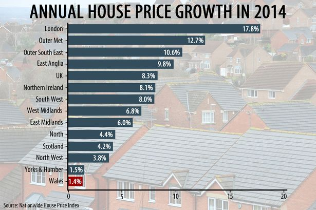 Prepare For Property Prices To Fall In Ireland