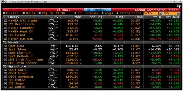 Best Forex Calendar.International Currency Exchange Rates Bloomberg Forex Calendar