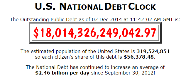 Us debt reaches 18 trillion surges 70 in recovery of president us national debt clock publicscrutiny Images